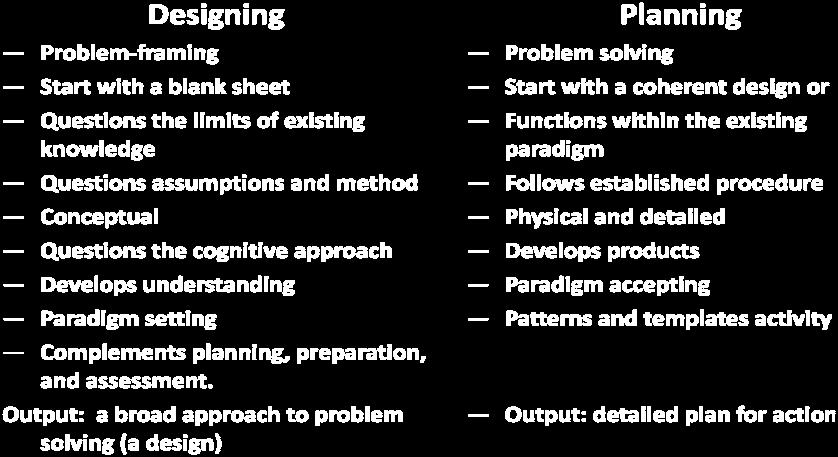In describing the purpose of design, FM 3-24 states that, Design provides a means to conceptualize and hypothesize about the underlying causes and dynamics that explain an unfamiliar problem.
