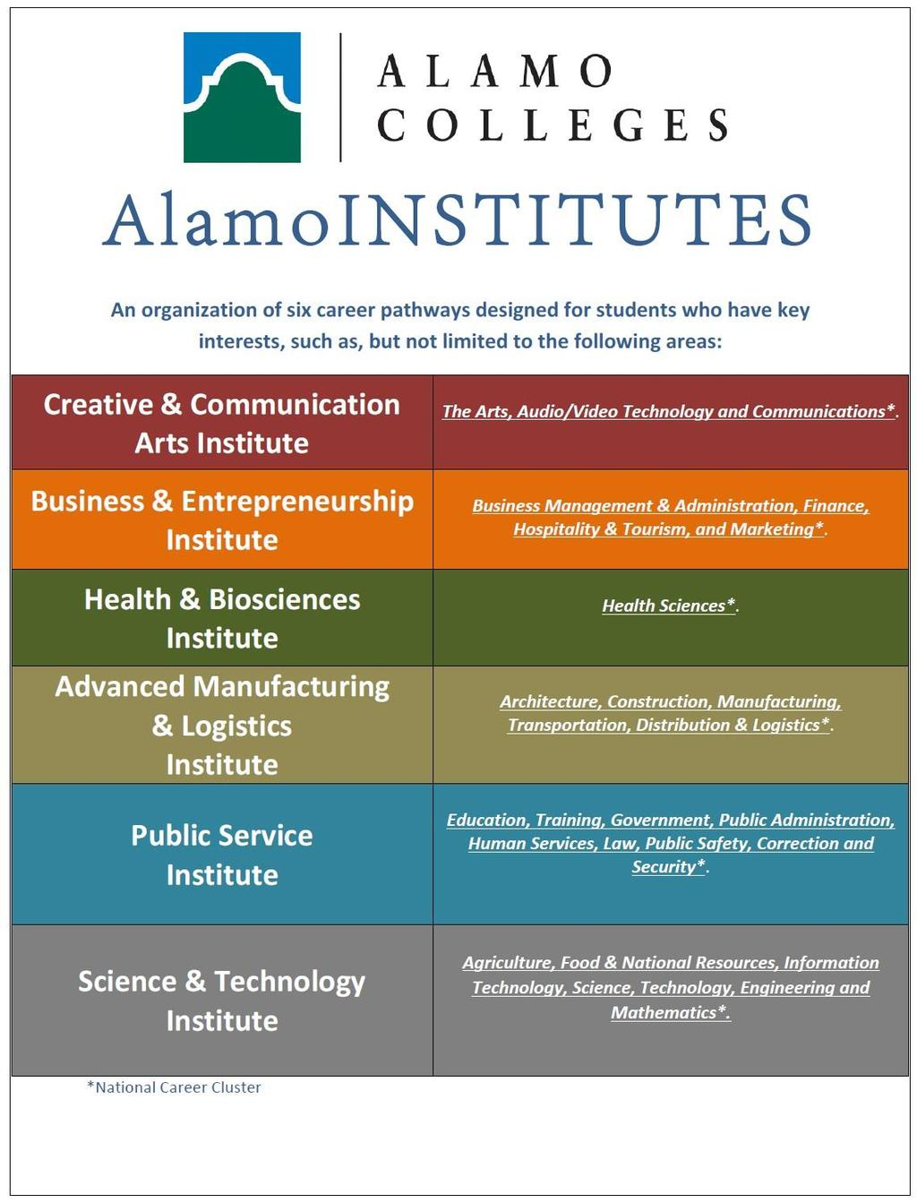 Academic and Career Advising Services (cont d) For more