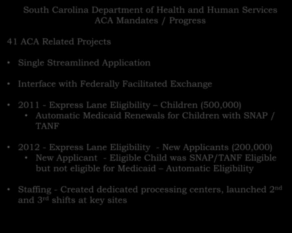 Children with SNAP / TANF 2012 - Express Lane Eligibility - New Applicants (200,000) New Applicant - Eligible Child was SNAP/TANF