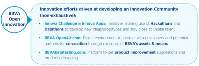 BBVA Case: Innovation Strategy BBVA's Living Lab shows the center's visitors our main innovation projects, whilst also serving as a