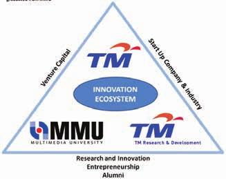 Ecosystem of i-university Multimedia College Multimedia College (MMC), a subsidiary of MMU, specialises in telecommunications and creative multimedia programmes, offering students an exceptional