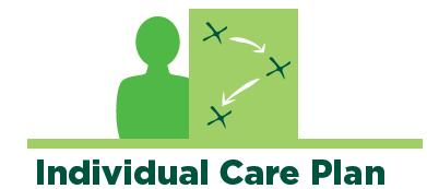 specialists, health educators and coaches, behavior health experts, social supports, and more Member and Care Team