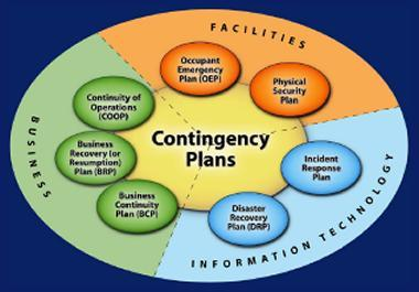 Contingency Planning for Epidemics,