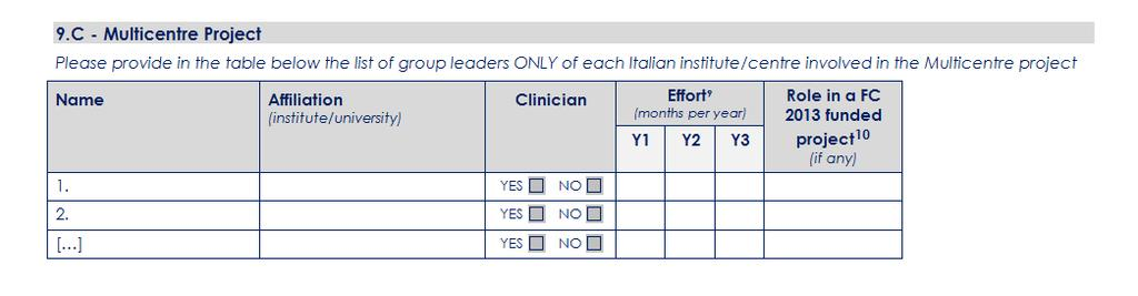 If your project is a Multicentre one, you are required to complete the relevant table by listing ONLY the group leaders of each Italian institute/centre involved in the project.
