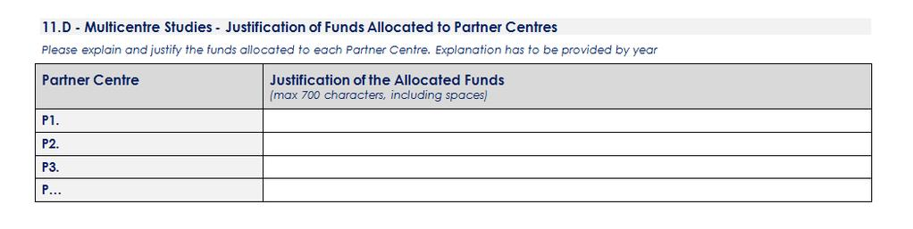 List here the Partner Centres receiving funds (please, use the same order as in previous table) Provide here a detailed explanation and justification of funds allocated to each Partner Centre by