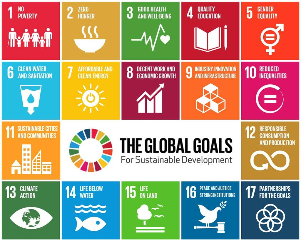 Figure 2: ICT and the Sustainable Development Goals The United Nations 17 Sustainable Development Goals and related 169 targets agreed in September 2015 seek to complete the objectives initiated