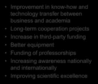 Strengthening innovation capabilities and activities Aligning the research and development infrastructure with