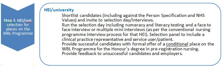 Step 3: Selection by the HEI for a place on the WBL Programme for the Honour s degree in preregistration nursing.