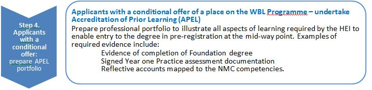 Step 3: Selection by the HEI for a place on the WBL Programme for the Honour s degree in preregistration nursing. What will happen if I decide to withdraw my application after being offered a place?