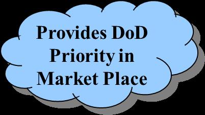 Priority Ratings DPAS rules are standard part of U.S. defense contracting process: (15 CFR 700.