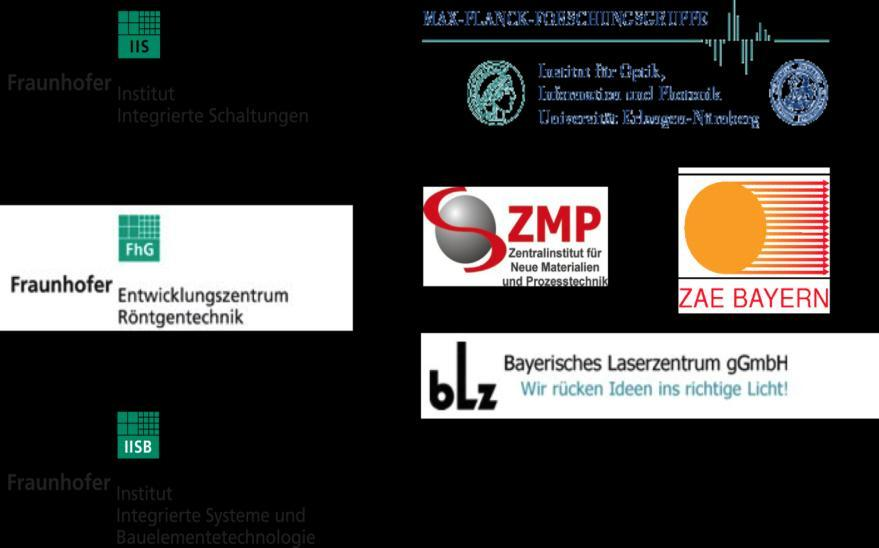science, and politics More than 20 r&d institutions including