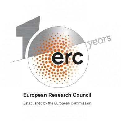 ERC Grant Schemes: For Individuals Starting Grants starters 2-7 years after PhD ( 50% commitment) up to 1.