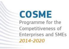 COSME Parallel to H2020 and successor to CIP Does things to indirectly support entrepreneurialism creating more favourable conditions Direct access to finance 1.