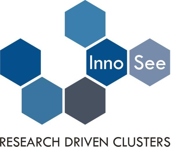 CLUSTERS Typology and Training Needs Intelspace Innovation
