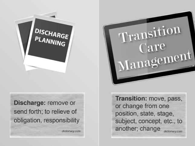 Strategies for Effective Transition Care Management: Practices good for your patients and good for your business Ann Loeffel, RN, BSN Objectives for today You will be able to: Evaluate systems and