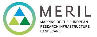 SERVICES Mapping of the European Research Infrastructure Landscape (MERIL) A continuously updated inventory of the most excellent research infrastructures (RIs) in Europe of more-than-national