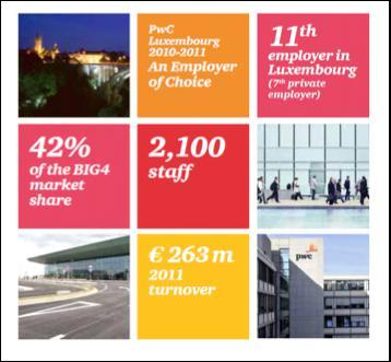 Corporate Community PwC s Accelerator connects regularly with large international Corporates sourcing innovation outside of their business field Large corporations have the opportunity to look at our