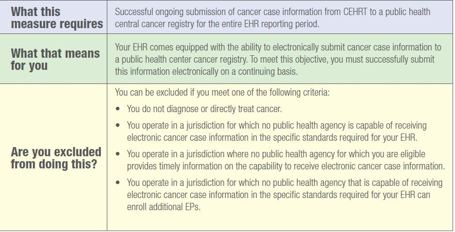 Report cancer cases to a