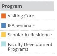 VISITING SCHOLAR PROGRAM Visiting (Non-U.S.) Scholar Programs Core Fulbright Visiting Scholar Program Fulbright