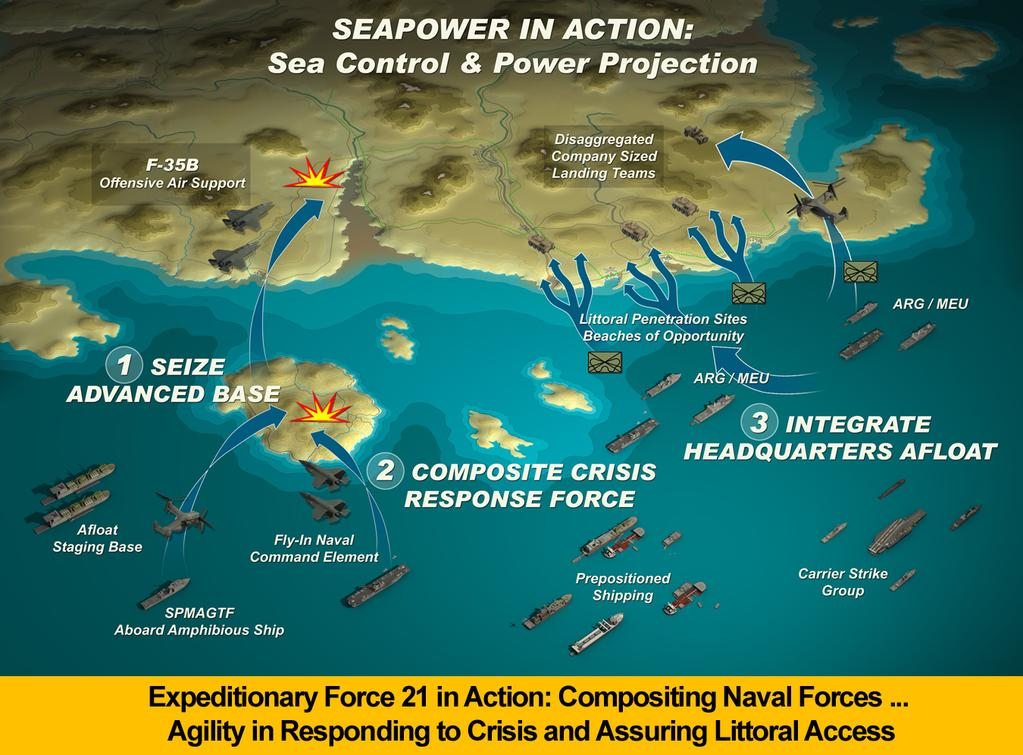 3. Increased Naval Integration. We are exercising the concept of forward compositing forming up our reinforcing forces at or near the scene of a crisis.