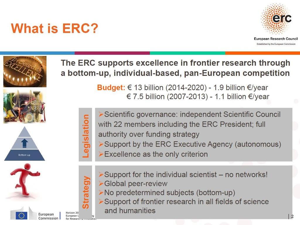 European Research Council Excellent Science Supporting top researchers from anywhere in the world to work in Europe Future and Emerging Technologies Supporting visionary thinking through