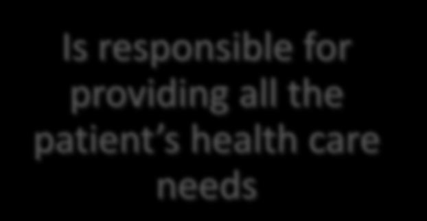 Takes collective responsibility for patient care Is responsible for providing all the