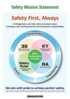 Management Fundamentals Safety, Industrial Hygiene Mission Safety First, Always At Bridgestone, we make safety a business value. Creating a safe working place for all is everyone s responsibility.