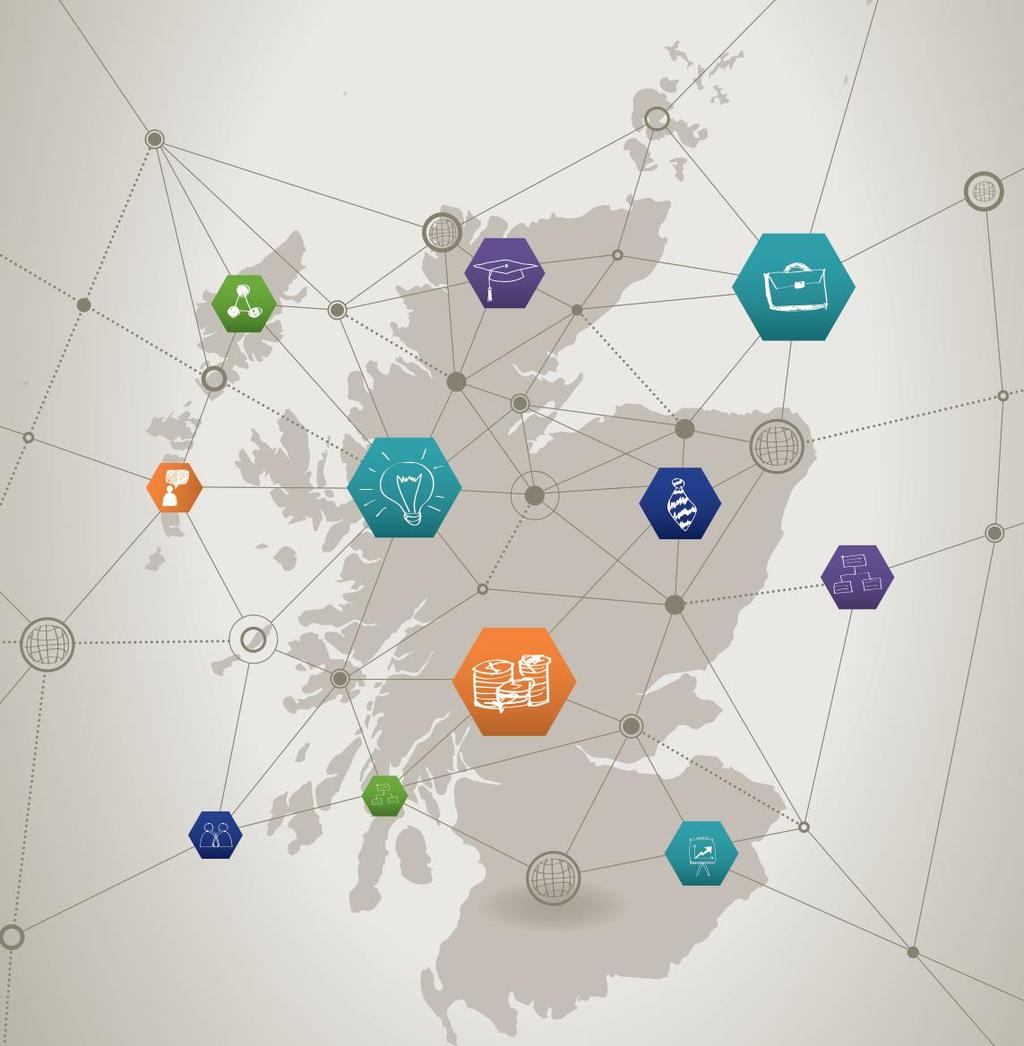 Scottish Collective Impact Effective Connections Skills for Growth