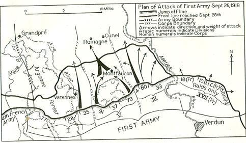 Final Offensive of the War Entire Front Attacks Four