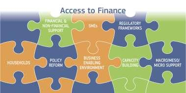 ACCESS TO FINANCE Enabler: invest in innovative projects