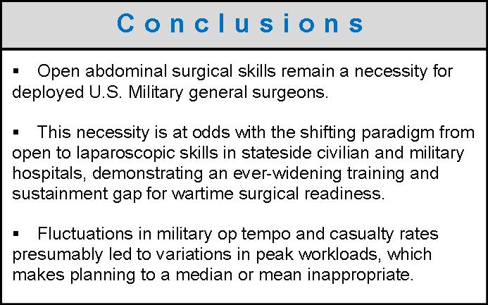 Her presentation on US Military combat orthopedic surgical workload in Iraq and Afghanistan provides an understanding of orthopedic surgical training gaps.
