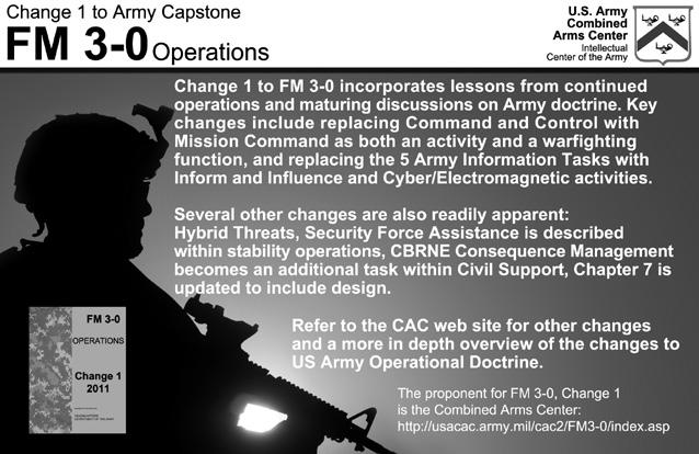 Implications for the Force Change 1 to FM 3-0 requires educating both the generating and operating force on how mission command affects the execution of full spectrum operations.