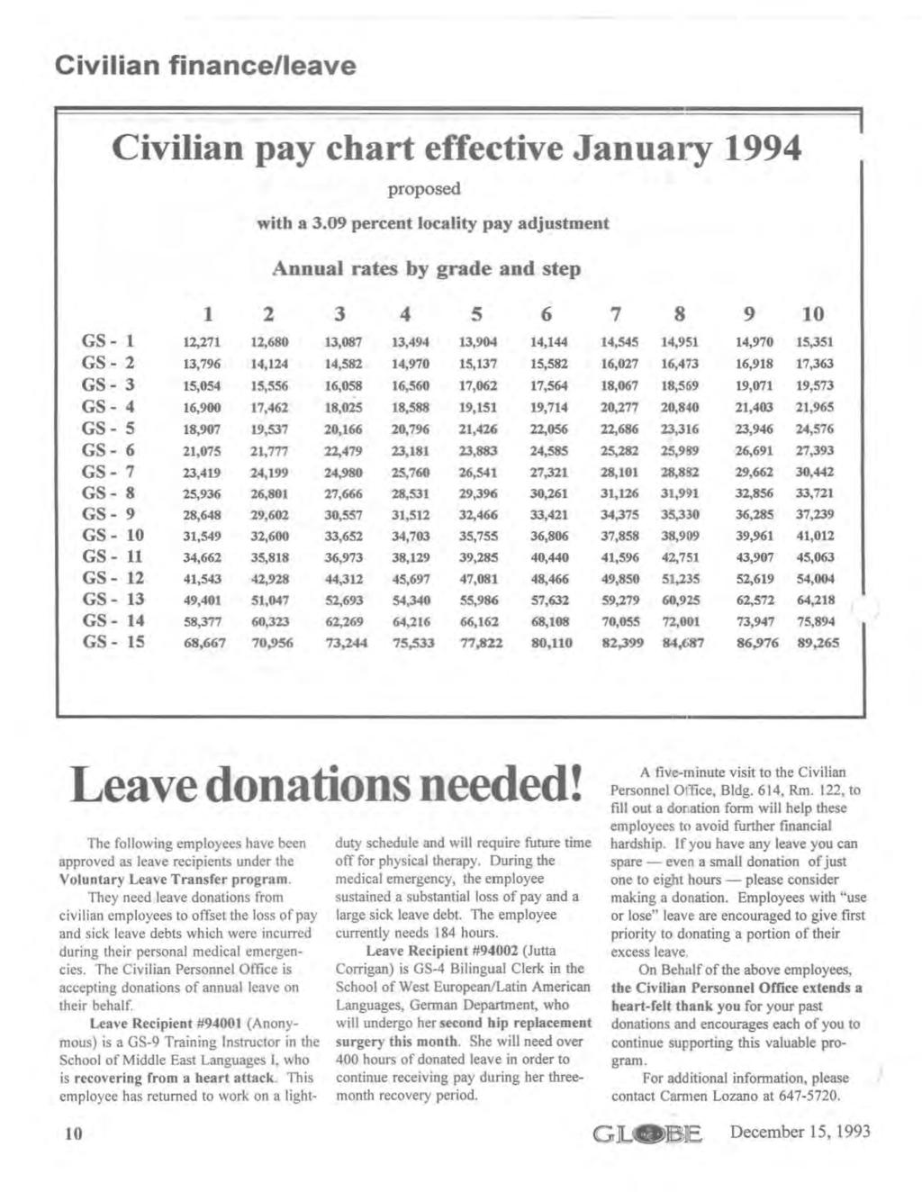 Civilian financelleave Civilian pay chart effective January 1994 proposed with a 3.09 percent locality pay adjustment Ann ual rates by grade and step 1 2 3 4 5 6 GS - I 12.