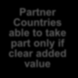 Partner Countries able to take part only if clear added value New joint curricula, programmes Develop project-based