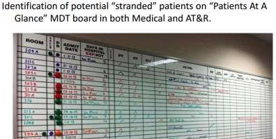 Stranded Patient Program to help member organisations identify the issues surrounding medical and surgical patients in hospital for over 21 days.