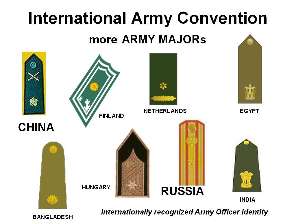 13. Figure 3 Army Major Rank Across the World Note.  13. M107.