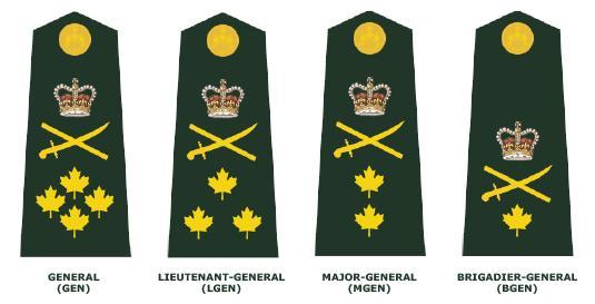 Figure 7 General Officer Ranks Note. From Canadian Army, by National Defence and the Canadian Armed Forces, 2015. Retrieved from http://www.forces.gc.ca/en/honourshistory-badges-insignia/rank-army.
