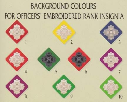 Queens Own Rifles of Canada); 7 - Chaplains (purple); 8 - Medical (dull cherry);9 - Dental (emerald green); 10 - Intelligence (green). Remarque.
