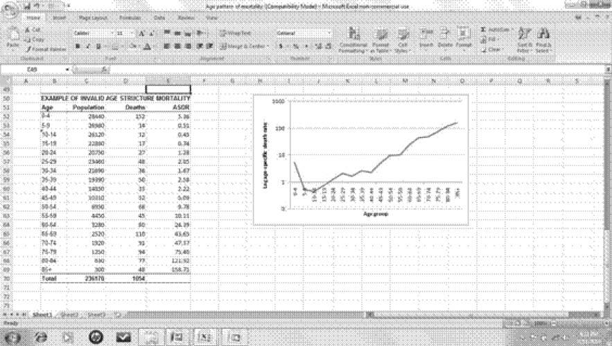 Figure 3 Excel template of invalid age structure of mortality Figure 4 Excel template of