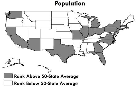 This indicator was ranked from the highest value to the lowest value. North Carolina ranked 9 th in population in 2016 with 10,146,788 residents. The 50-state average was 6,448,927.