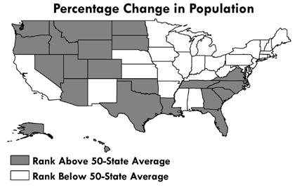 States aspire to have population growth. North Carolina ranked 8 th in population growth, increasing by 14.6% between 2006 and 2016. The 50-state average was 8%.