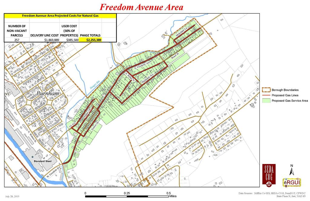 Figure 3-29: Freedom Avenue Targeted Investment