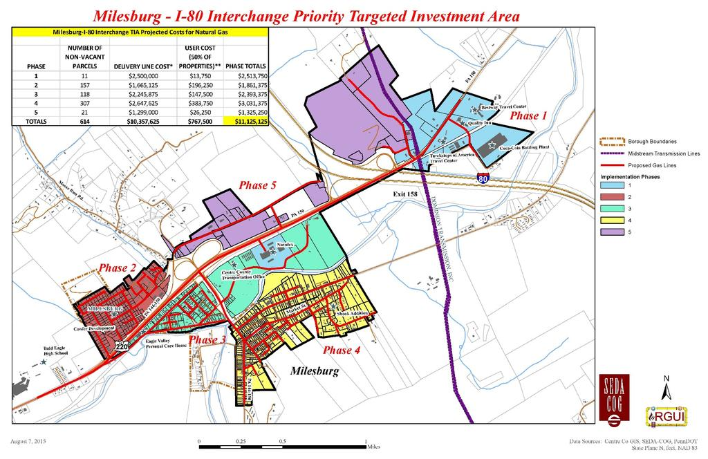 Figure 3-18: Milesburg-I-80 Targeted Investment