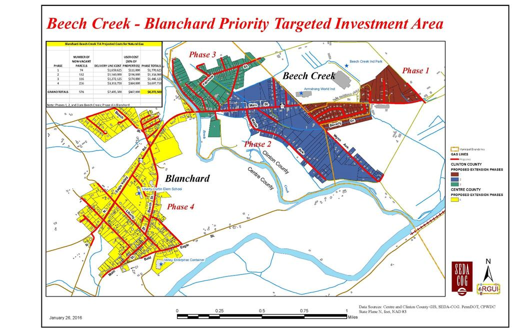 Figure 3-22: Beech Creek-Blanchard Targeted Investment