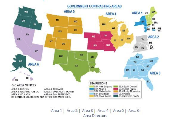 Six SBA Government Contracting Areas SBA Government Contracting