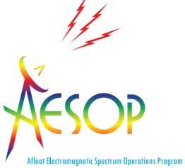 AESOP uses previously allocated frequencies to generate optimal Radar Plans and OPTASK COMMs that adhere to laws and