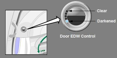 Window Dimming Control Switch Door CANNOT be controlled from the CAP Independent of the other door windows Only 2 states - Darkened or Clear - Darkened state: Blue LED illuminates - Clear state: LED