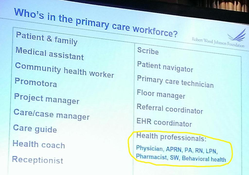 Broad Picture of the Primary Care Workforce Where s OT?