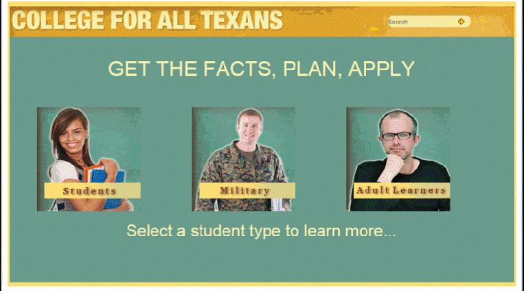 Module 4: Advising CTE Students Supplemental Materials College For All Texans is a non profit support