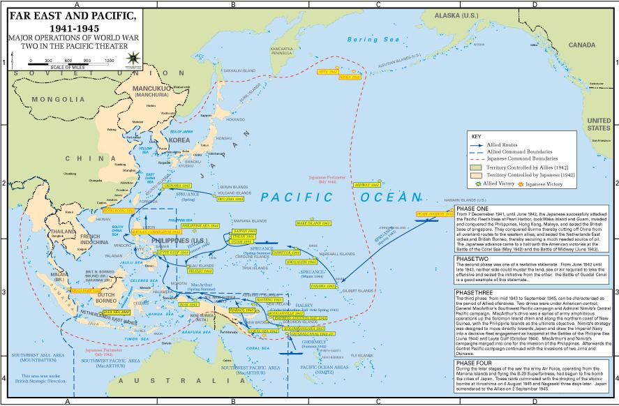 South Pacific Theater (Nimitz) Vs.
